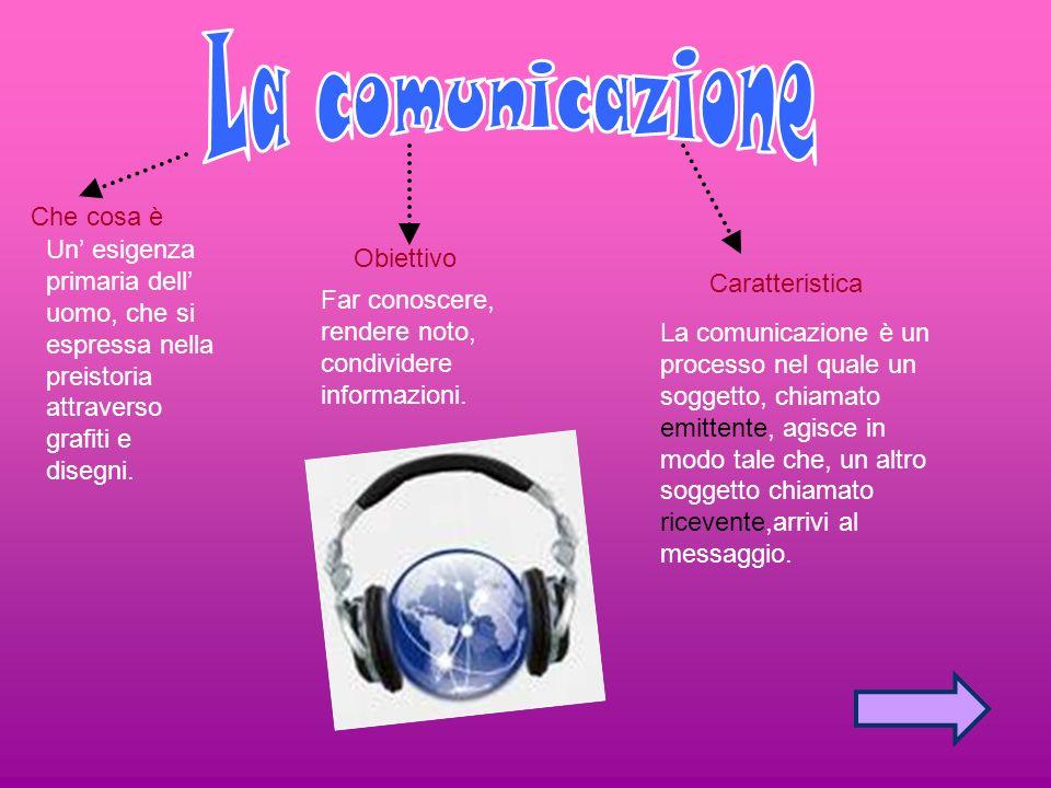 La comunicazione Che cosa è