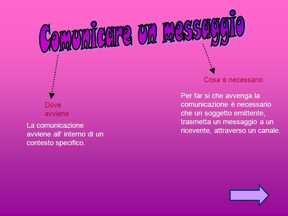 Comunicare un messaggio