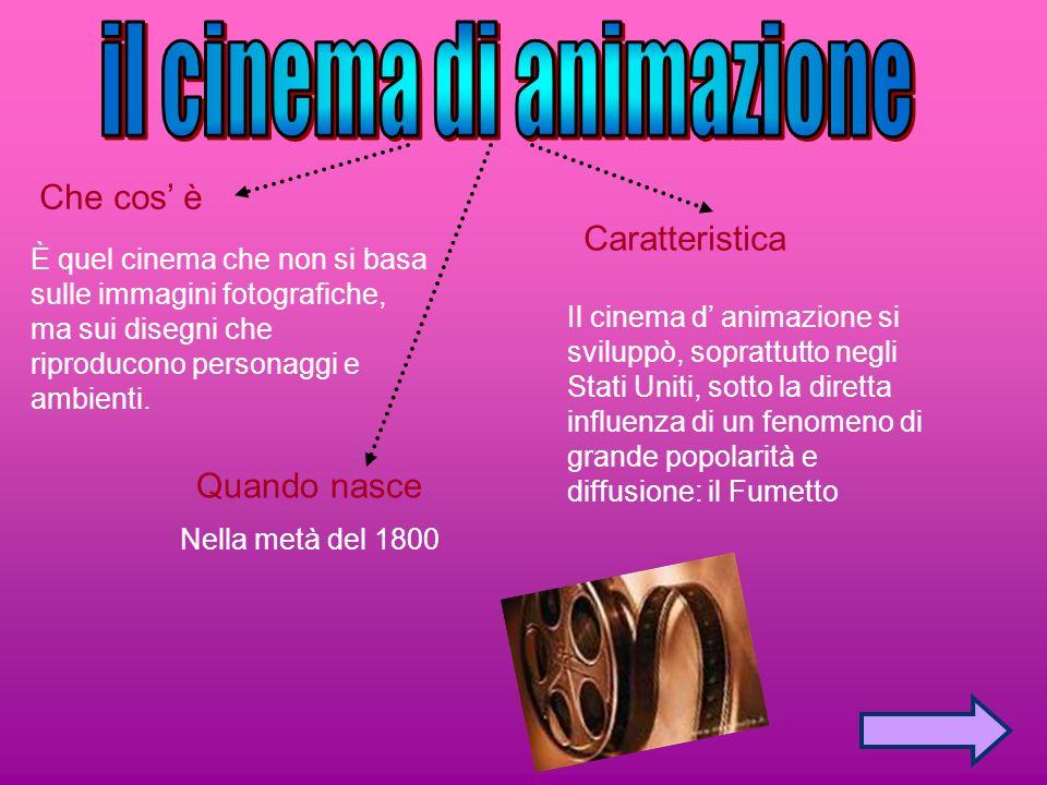 il cinema di animazione