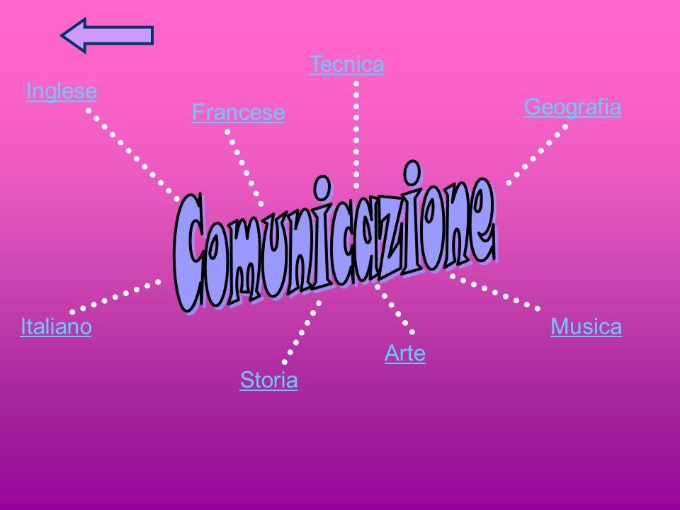 Comunicazione Tecnica Inglese Geografia Francese Italiano Musica Arte