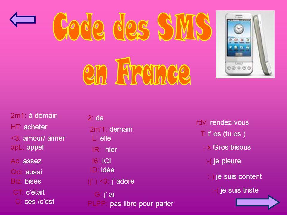 Code des SMS en France 2m1: à demain 2: de rdv: rendez-vous