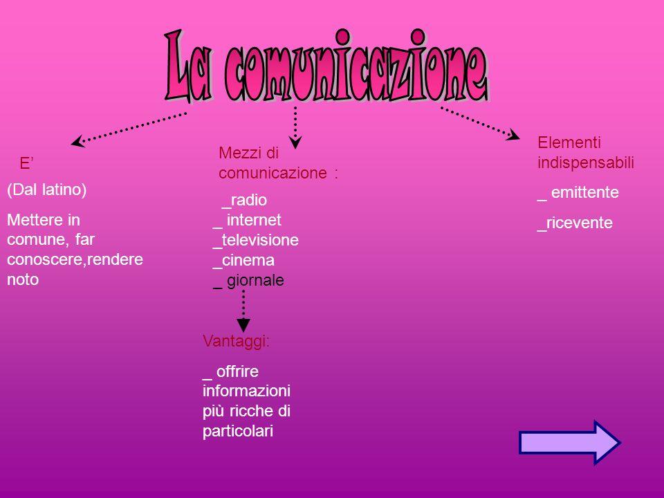 La comunicazione Elementi indispensabili Mezzi di comunicazione : E'