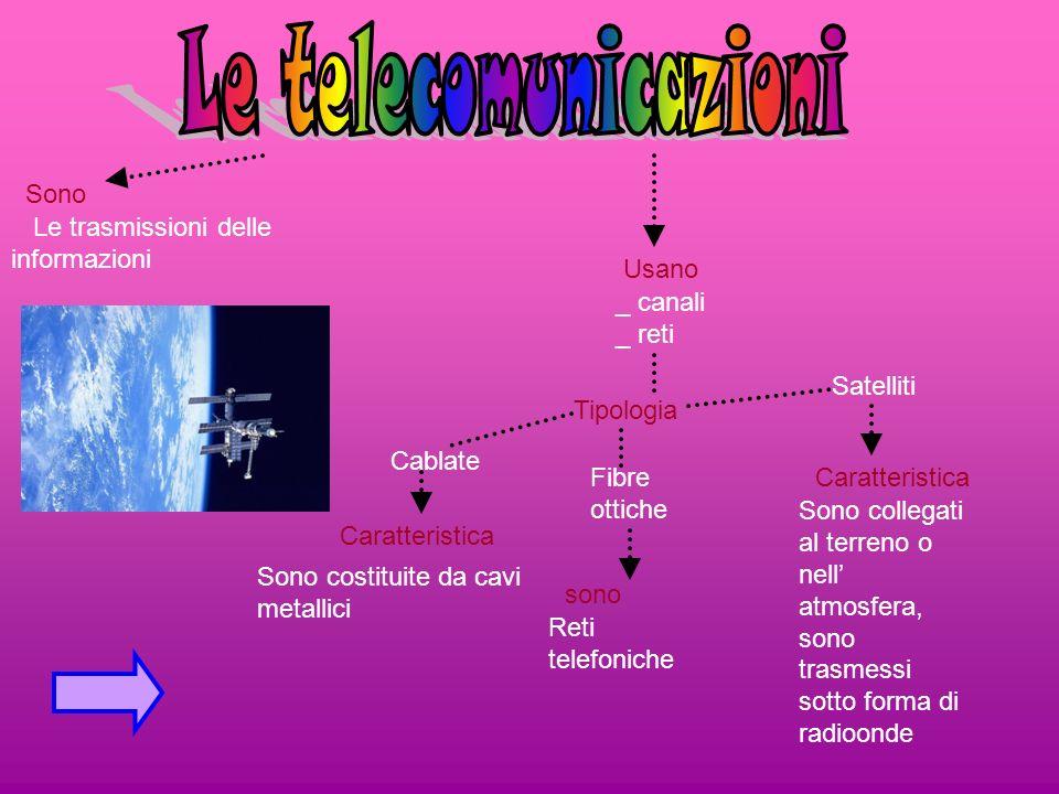 Le telecomunicazioni Sono Le trasmissioni delle informazioni Usano
