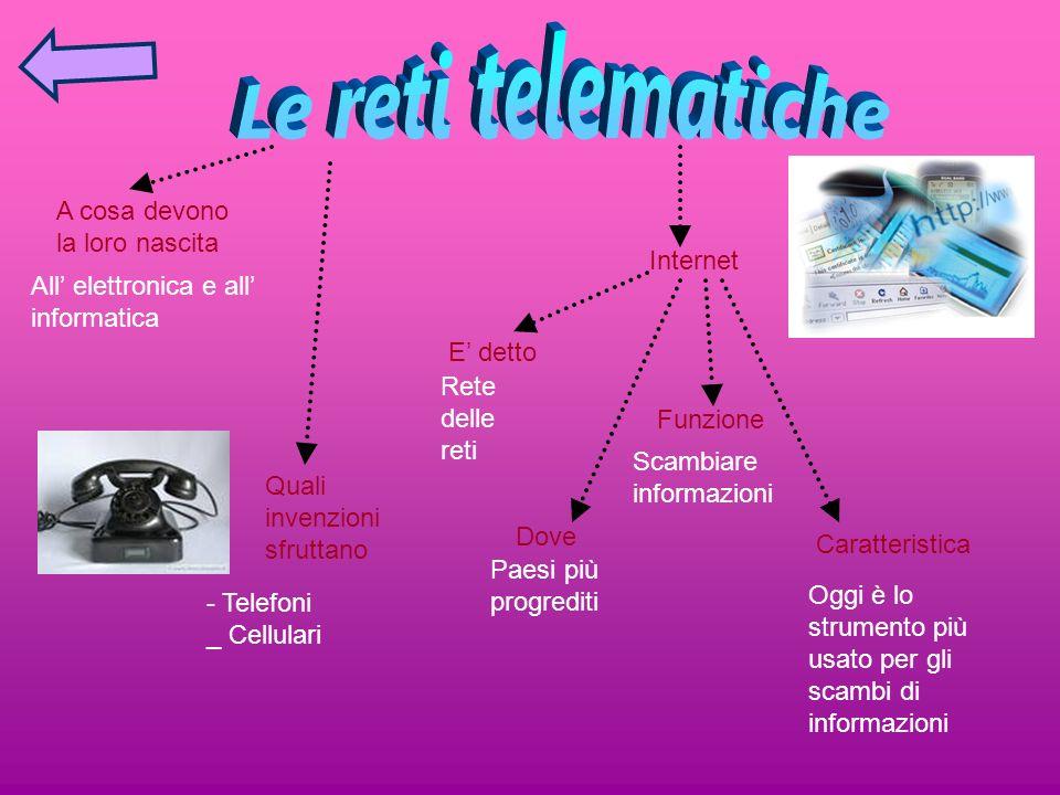Le reti telematiche A cosa devono la loro nascita Internet