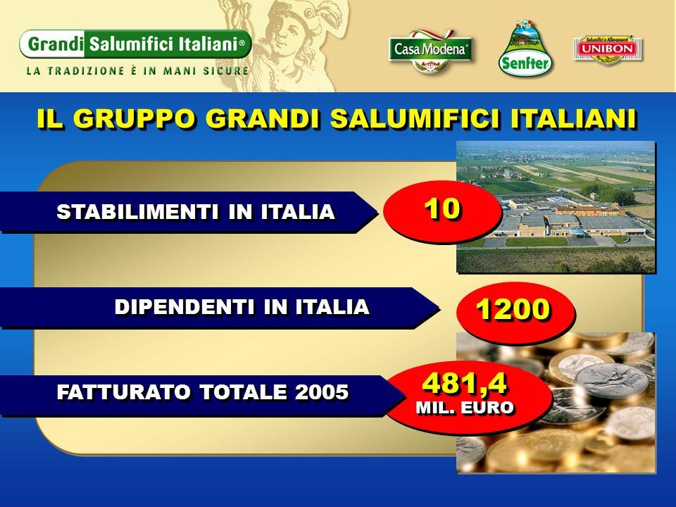 IL GRUPPO GRANDI SALUMIFICI ITALIANI