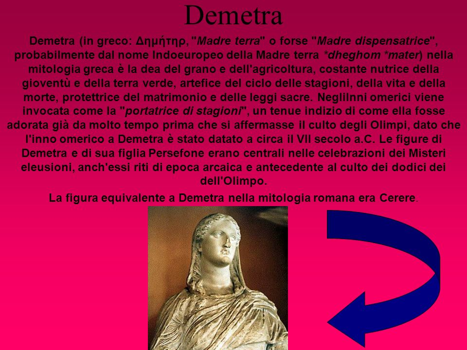 La figura equivalente a Demetra nella mitologia romana era Cerere.