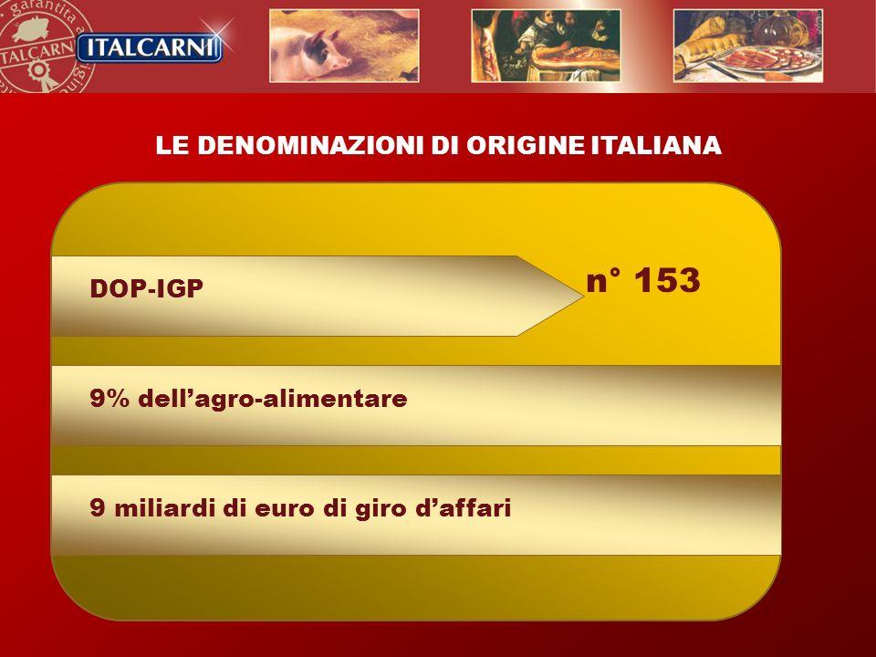 n° 153 LE DENOMINAZIONI DI ORIGINE ITALIANA