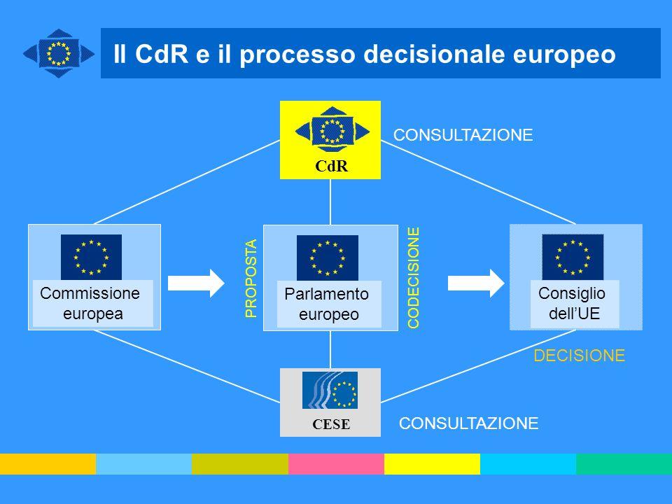 Il CdR e il processo decisionale europeo