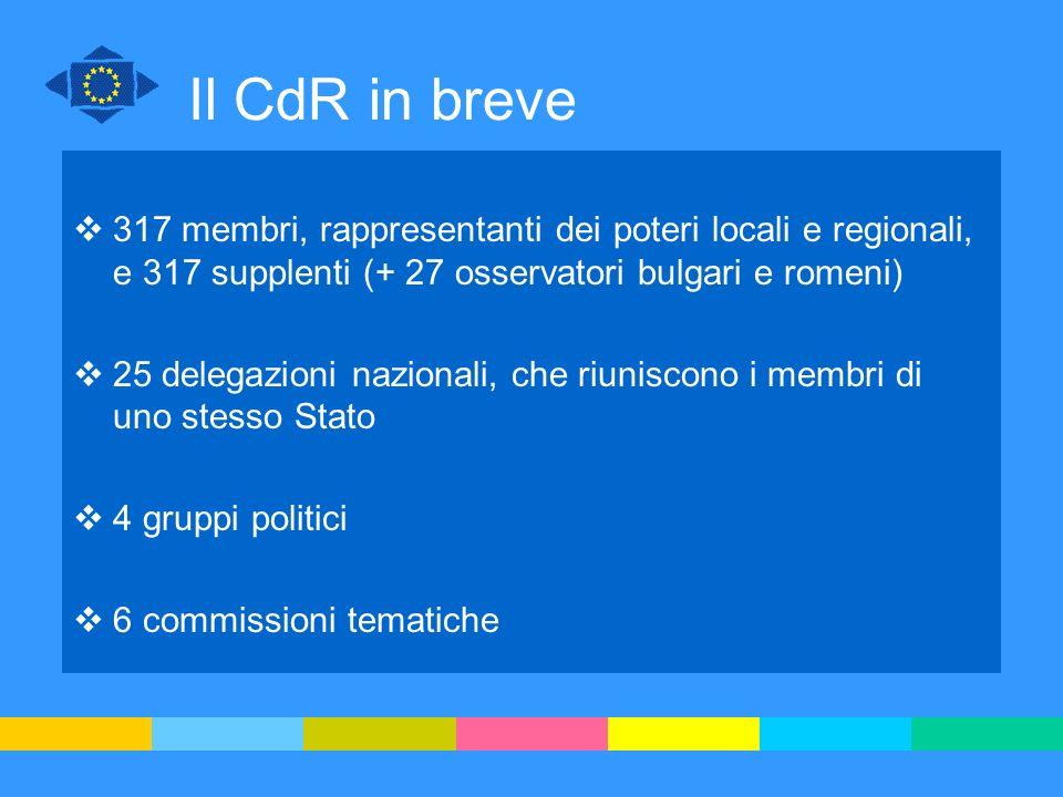 Il CdR in breve 317 membri, rappresentanti dei poteri locali e regionali, e 317 supplenti (+ 27 osservatori bulgari e romeni)