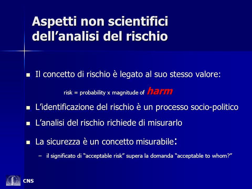 Aspetti non scientifici dell'analisi del rischio