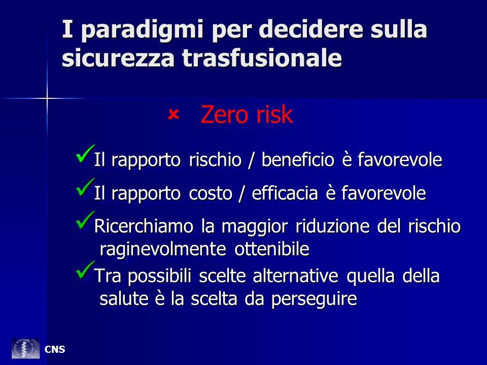 I paradigmi per decidere sulla sicurezza trasfusionale