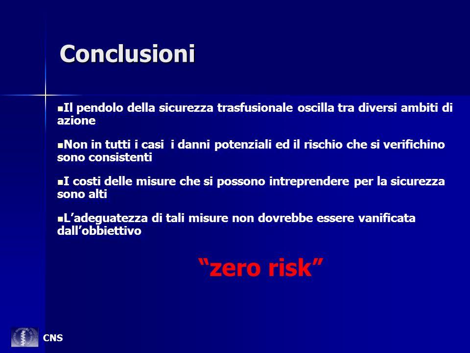 Conclusioni zero risk