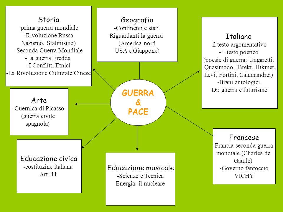 GUERRA & PACE Storia Geografia Italiano Arte Francese