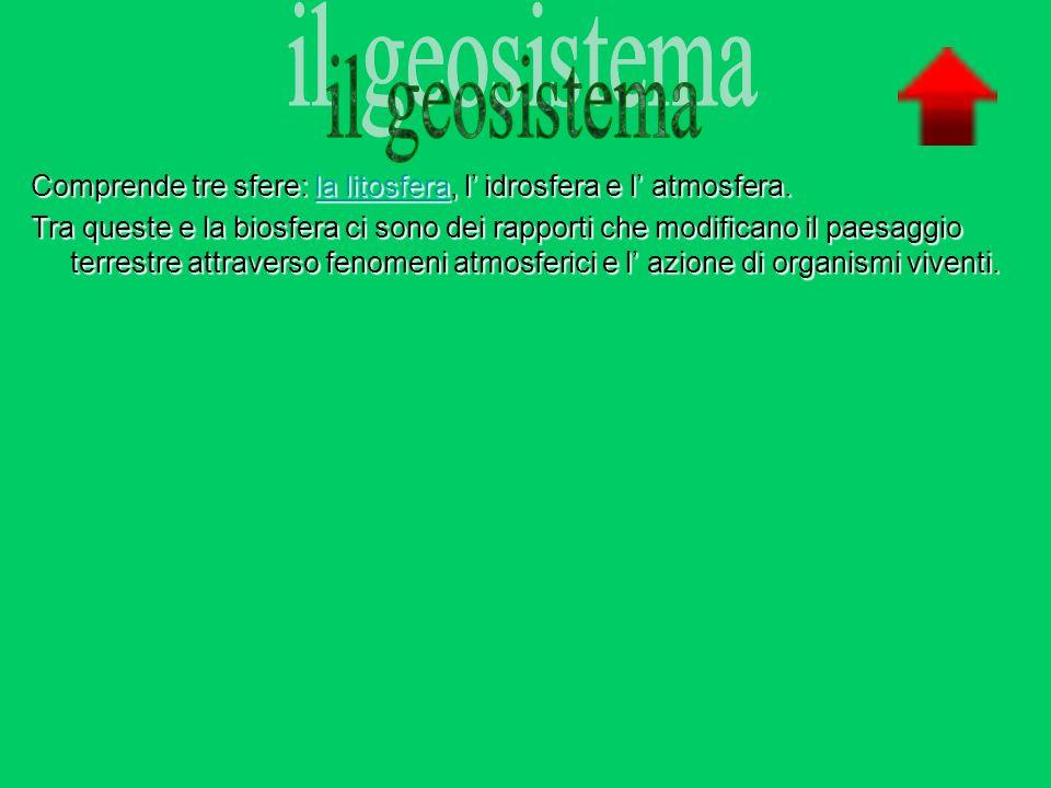 il geosistema Comprende tre sfere: la litosfera, l' idrosfera e l' atmosfera.