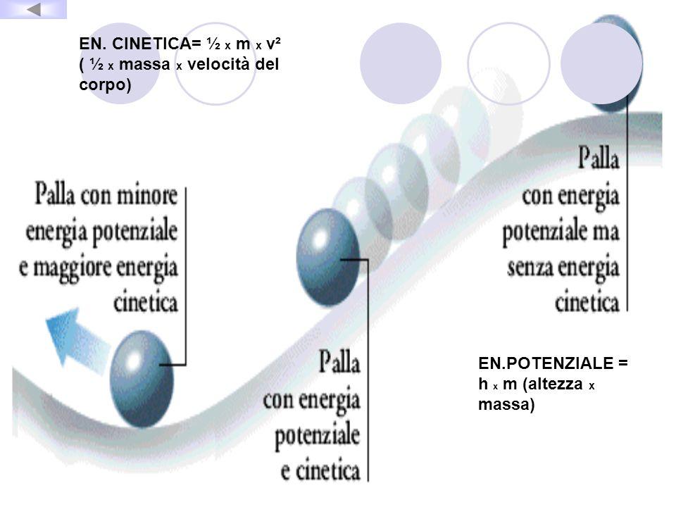 EN. CINETICA= ½ x m x v² ( ½ x massa x velocità del corpo)