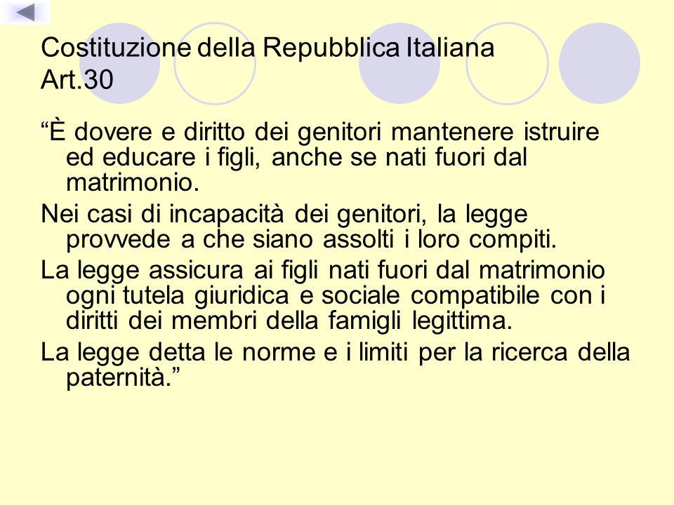 Costituzione della Repubblica Italiana Art.30