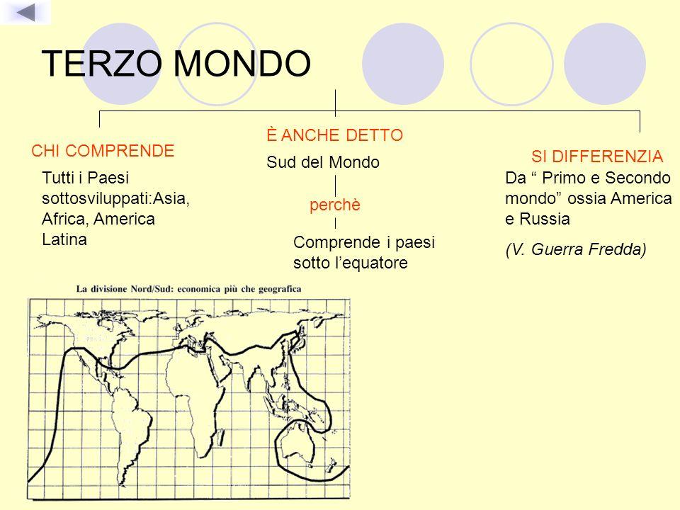 TERZO MONDO È ANCHE DETTO CHI COMPRENDE SI DIFFERENZIA Sud del Mondo