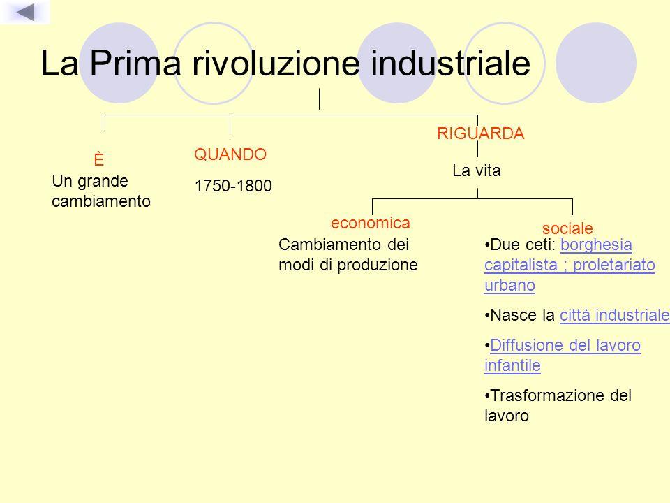 La Prima rivoluzione industriale