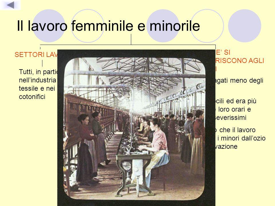 Il lavoro femminile e minorile