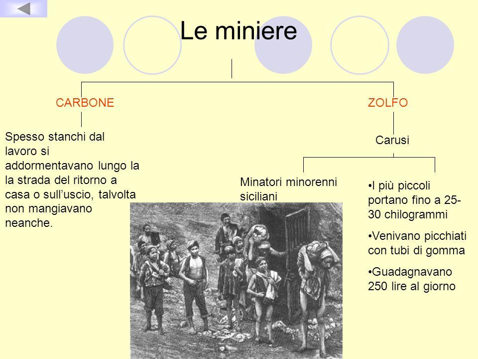 Le miniere CARBONE ZOLFO