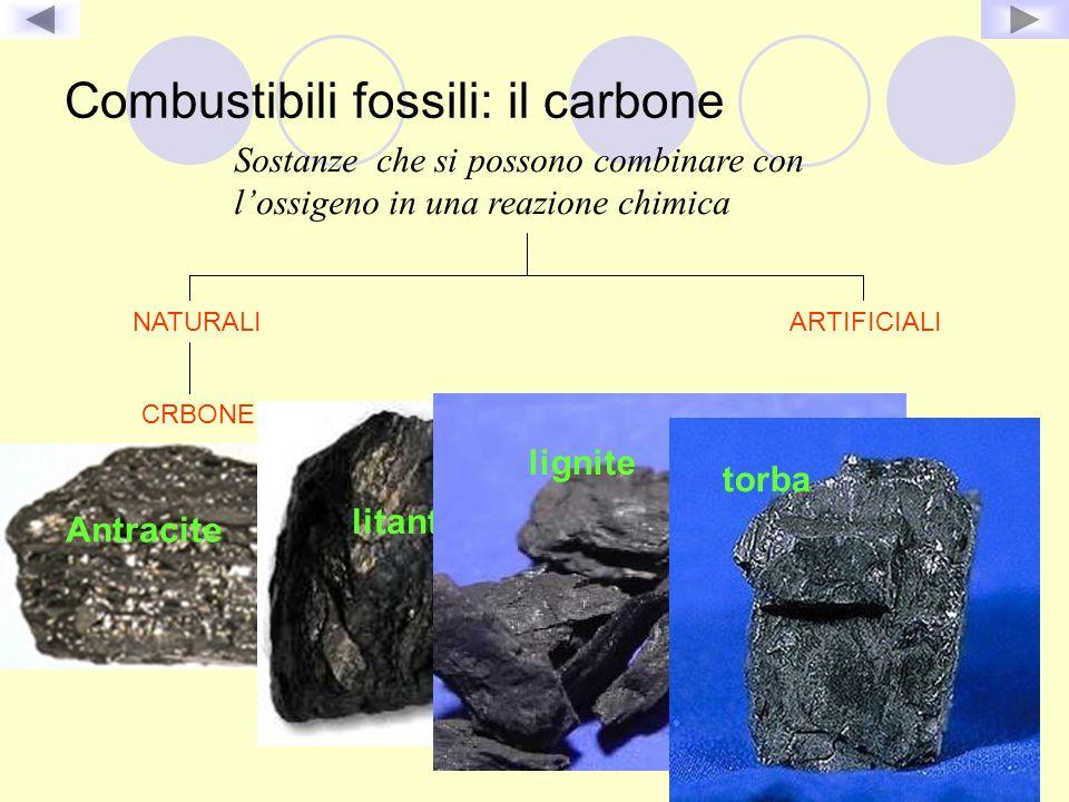 Combustibili fossili: il carbone