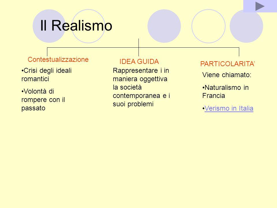 Il Realismo Contestualizzazione IDEA GUIDA PARTICOLARITA'