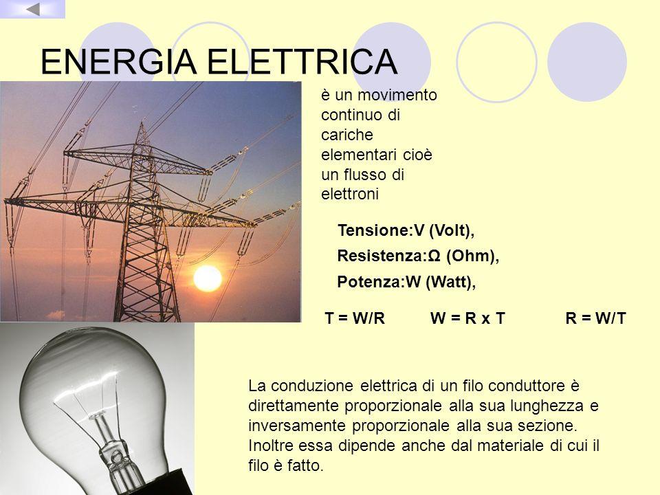 ENERGIA ELETTRICA è un movimento continuo di cariche elementari cioè un flusso di elettroni. Tensione:V (Volt),