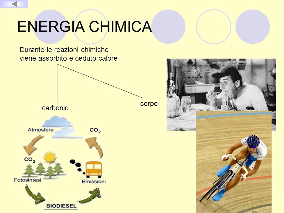 ENERGIA CHIMICA Durante le reazioni chimiche viene assorbito e ceduto calore corpo carbonio