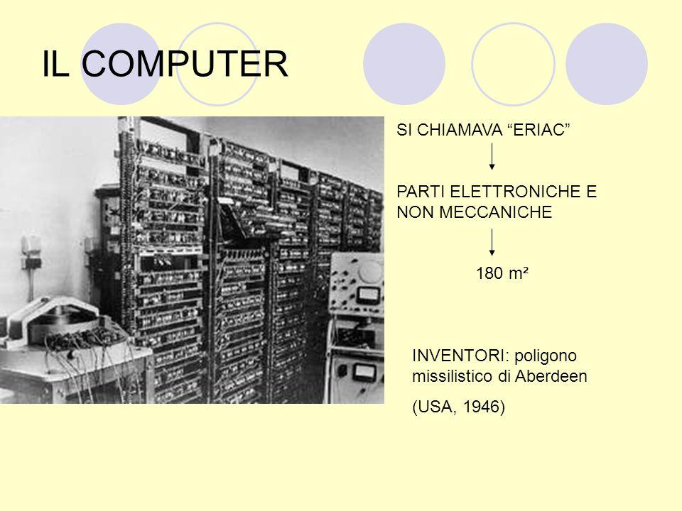 IL COMPUTER SI CHIAMAVA ERIAC PARTI ELETTRONICHE E NON MECCANICHE