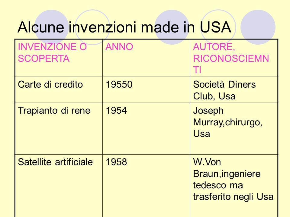 Alcune invenzioni made in USA