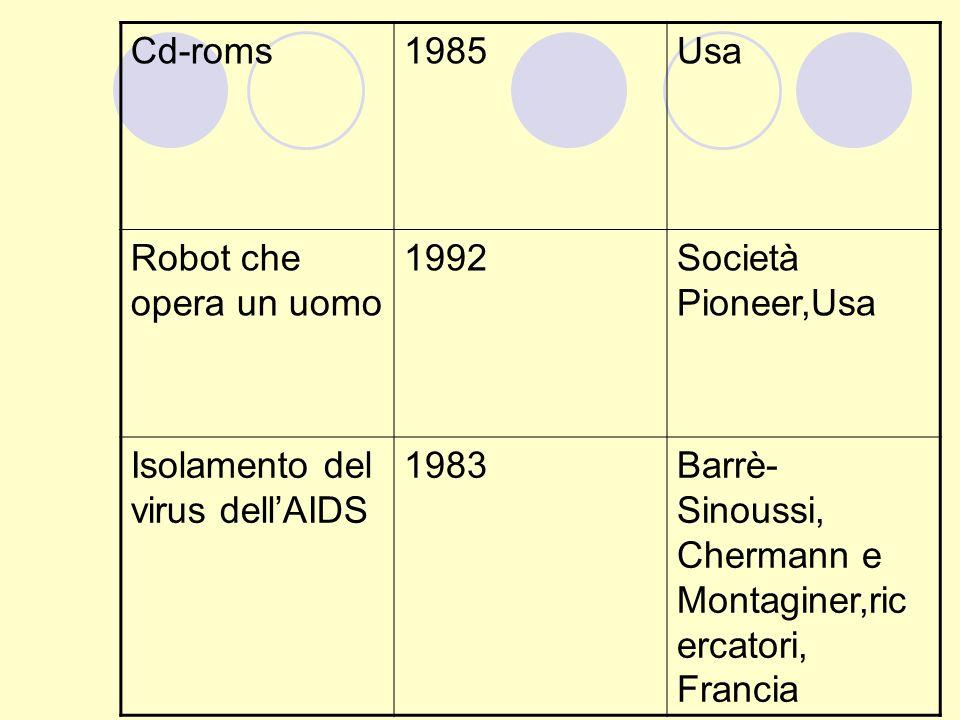 Cd-roms 1985. Usa. Robot che opera un uomo. 1992. Società Pioneer,Usa. Isolamento del virus dell'AIDS.