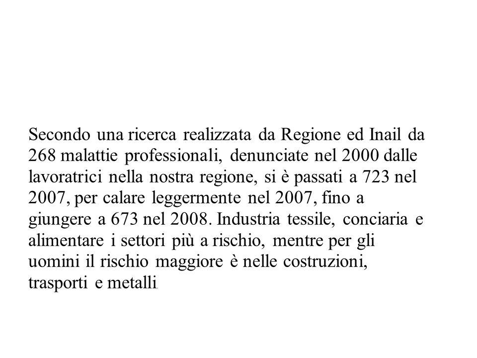 Secondo una ricerca realizzata da Regione ed Inail da 268 malattie professionali, denunciate nel 2000 dalle lavoratrici nella nostra regione, si è passati a 723 nel 2007, per calare leggermente nel 2007, fino a giungere a 673 nel 2008.