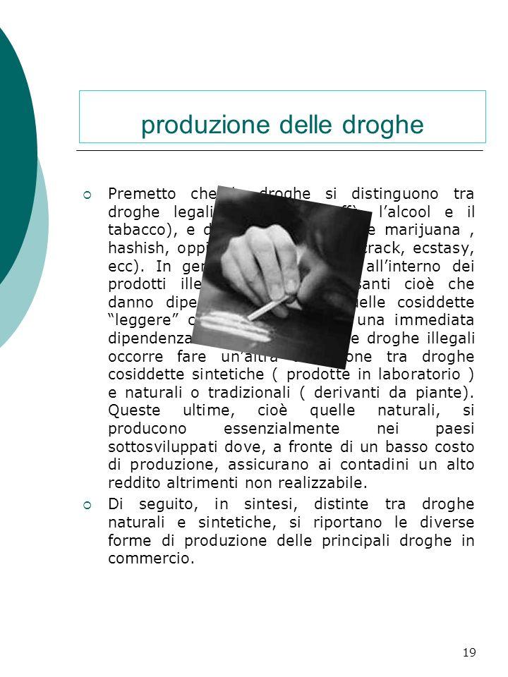 produzione delle droghe