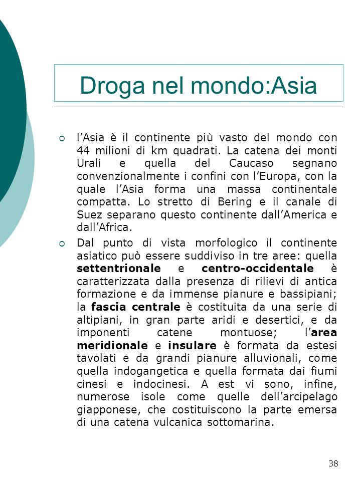 Droga nel mondo:Asia
