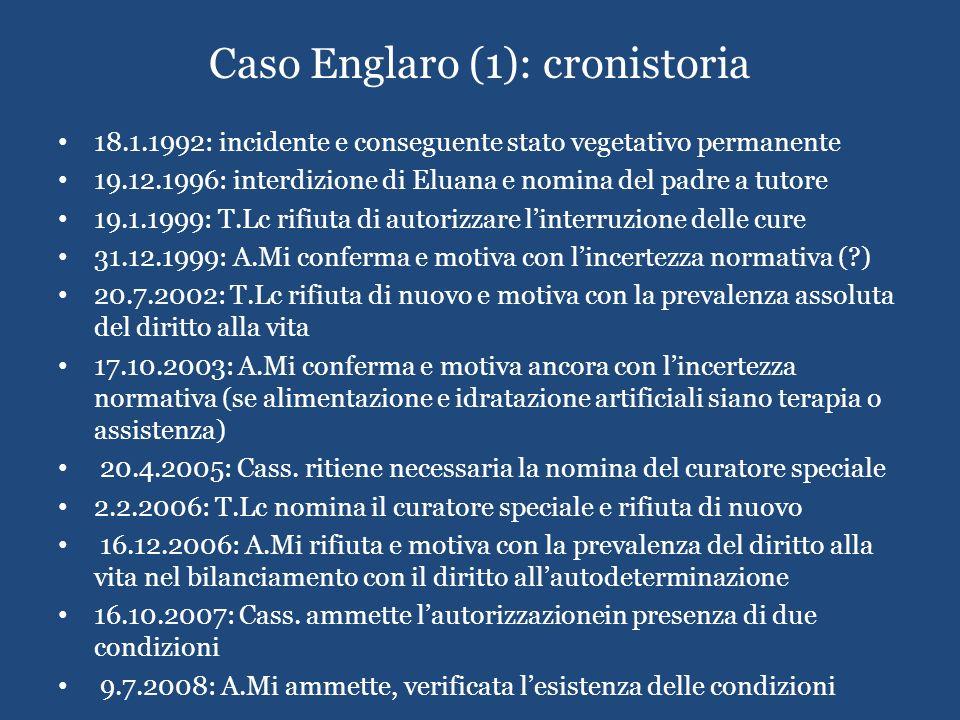 Caso Englaro (1): cronistoria