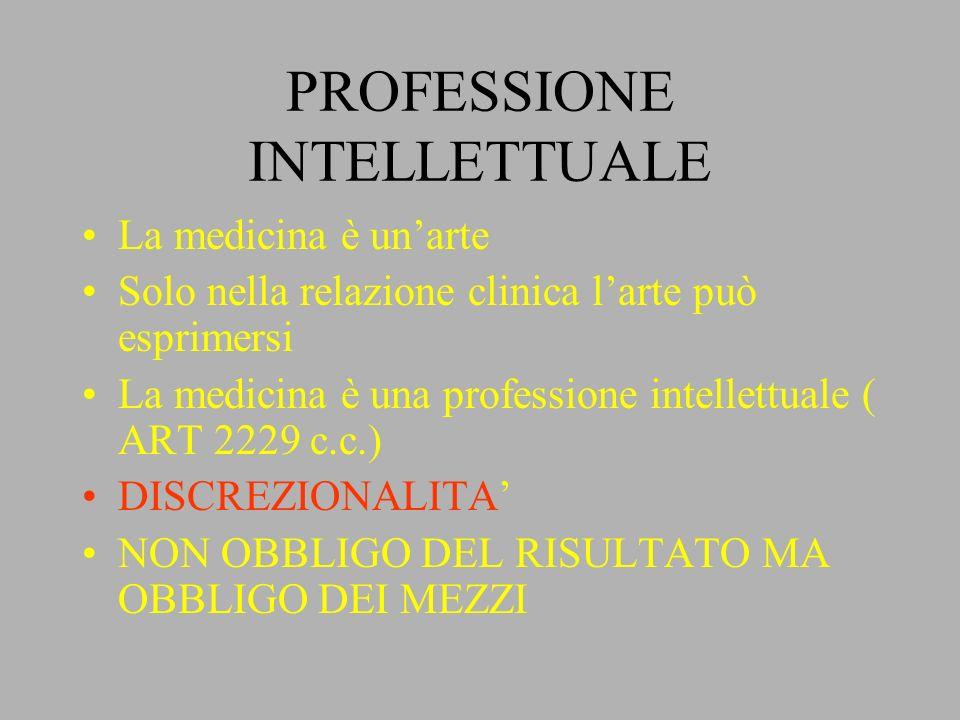 PROFESSIONE INTELLETTUALE