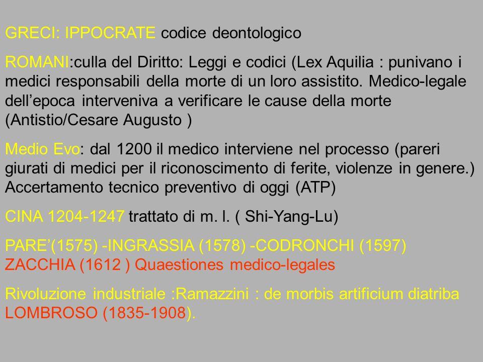 GRECI: IPPOCRATE codice deontologico