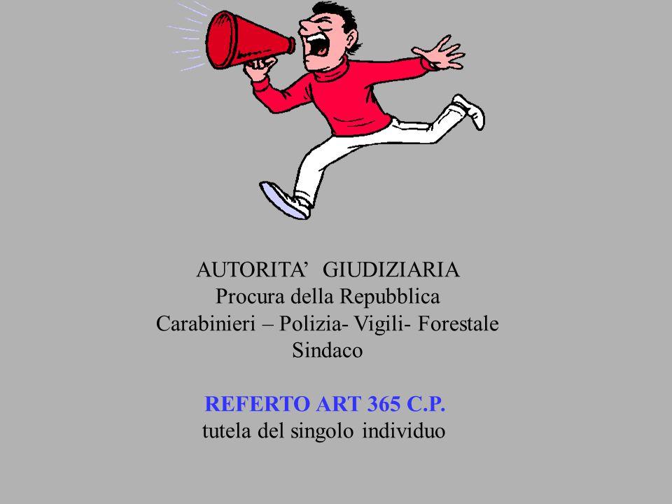 AUTORITA' GIUDIZIARIA Procura della Repubblica