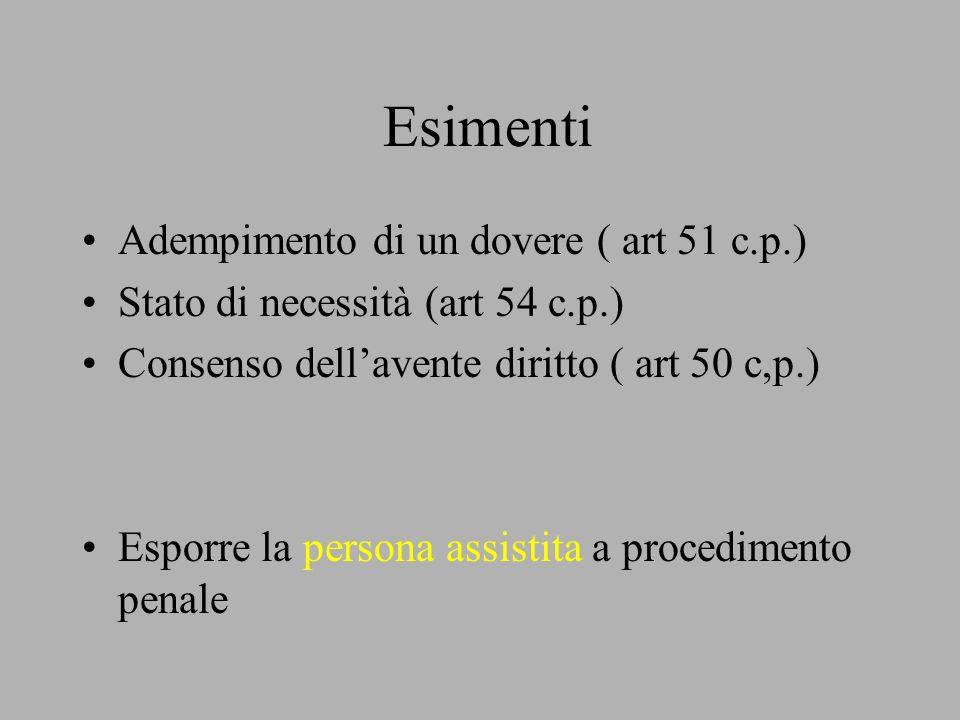 Esimenti Adempimento di un dovere ( art 51 c.p.)