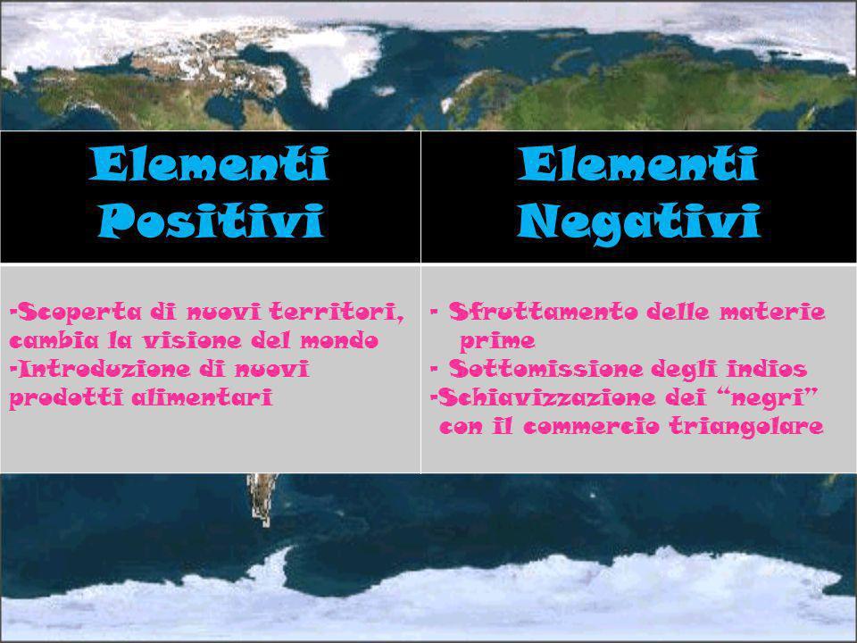 Elementi Positivi Elementi Negativi
