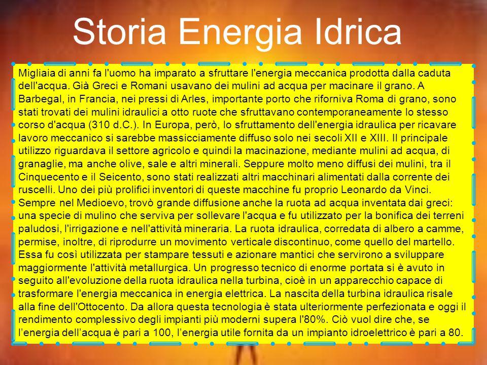 Storia Energia Idrica