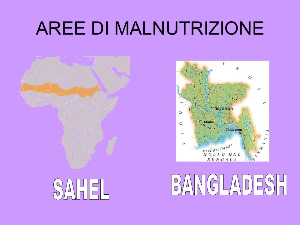 AREE DI MALNUTRIZIONE BANGLADESH SAHEL