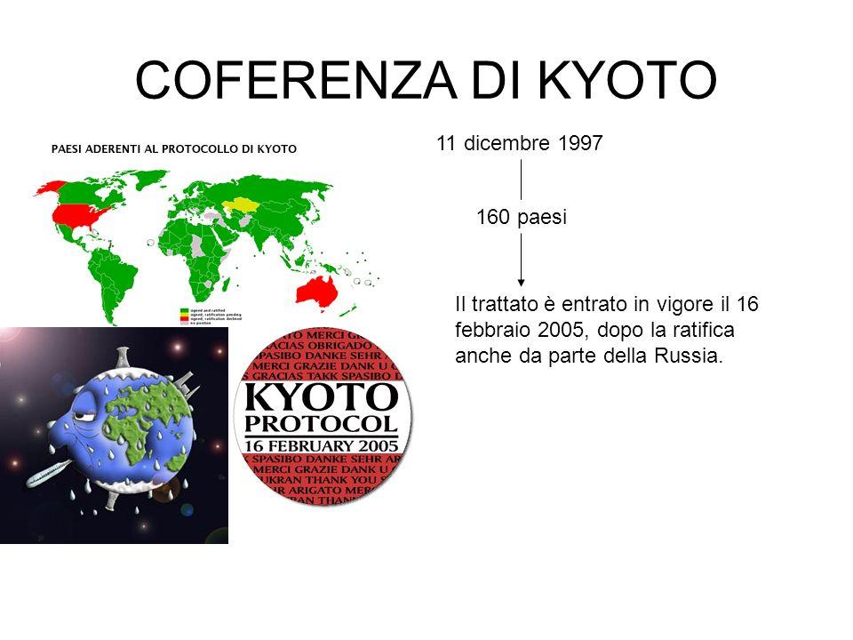 COFERENZA DI KYOTO 11 dicembre 1997 160 paesi