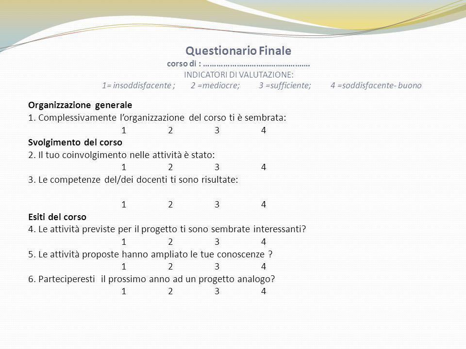 Questionario Finale corso di : …………………………………………