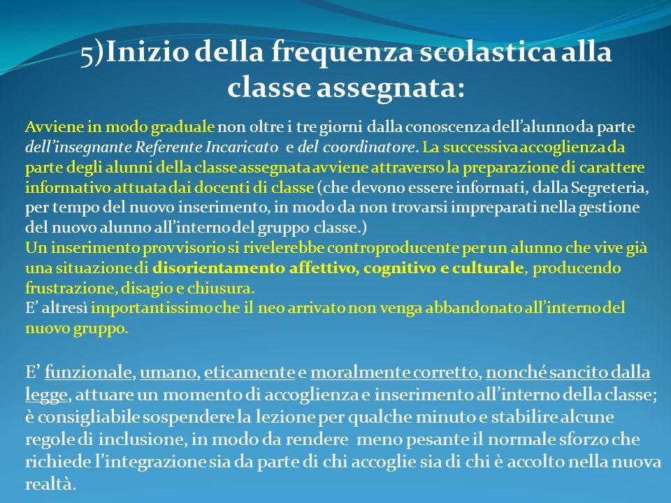 5)Inizio della frequenza scolastica alla classe assegnata: