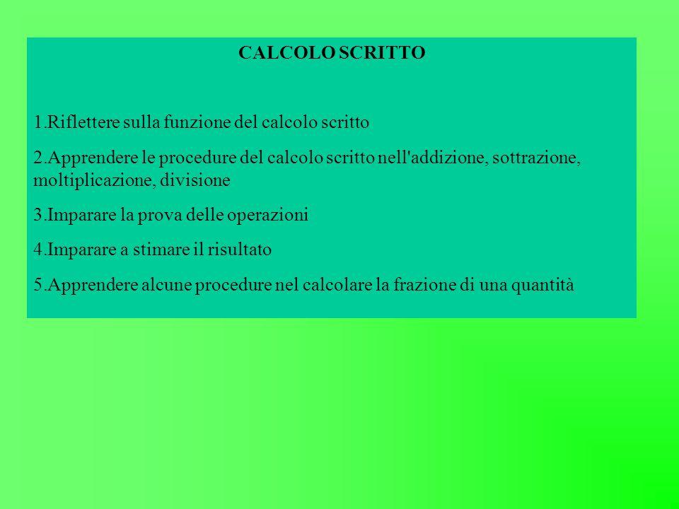 CALCOLO SCRITTO Riflettere sulla funzione del calcolo scritto.