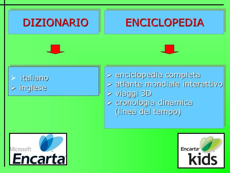DIZIONARIO ENCICLOPEDIA italiano enciclopedia completa
