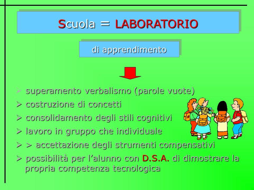 Scuola = LABORATORIO di apprendimento