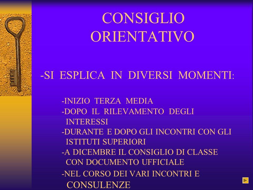 CONSIGLIO ORIENTATIVO -SI ESPLICA IN DIVERSI MOMENTI: