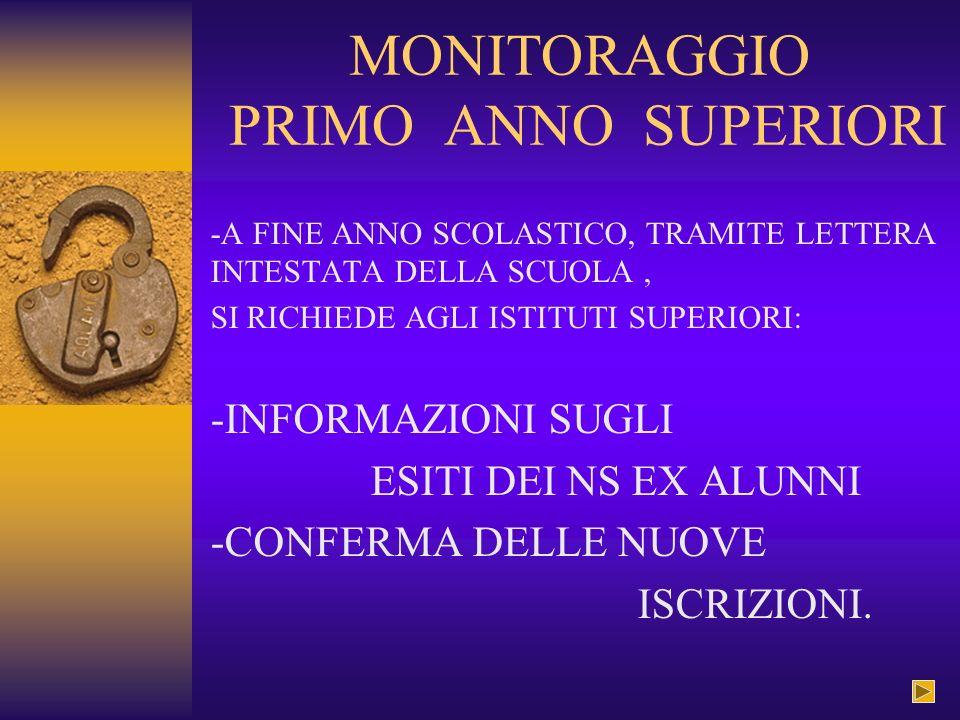 MONITORAGGIO PRIMO ANNO SUPERIORI